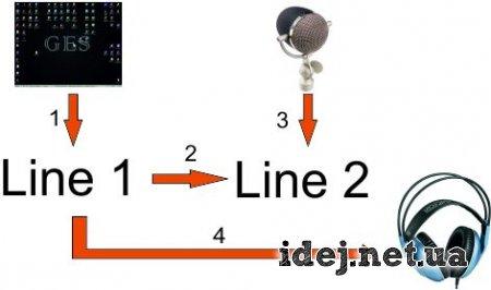 Вывод звука на различные устройства