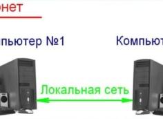 Как создать сеть между двумя компьютерами через Wi-Fi