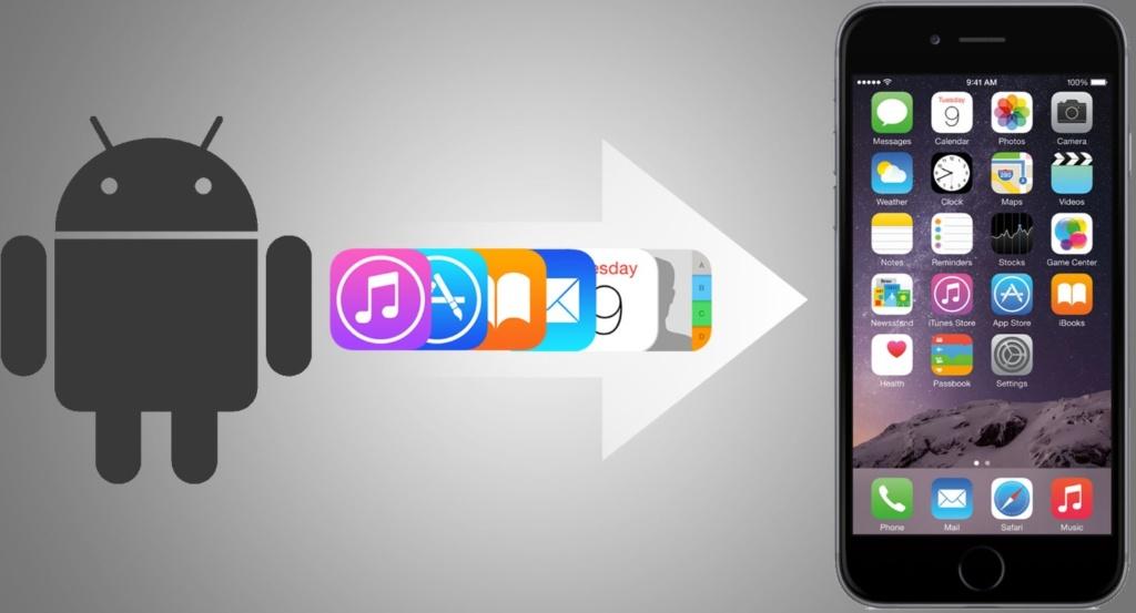 прошивка iOs на Android