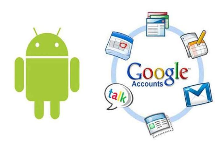 Как синхронизировать контакты Android