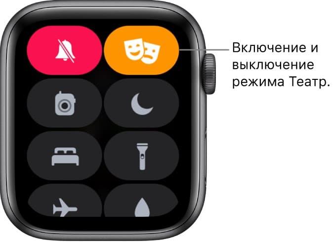 фишки apple watch